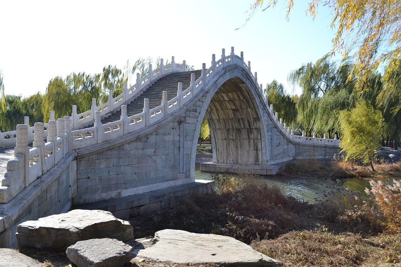 Beijing Highlights: Curved bridges you must see in Beijing